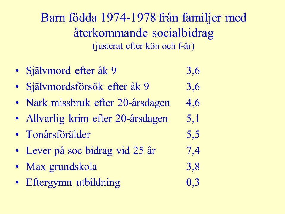 Barn födda 1974-1978 från familjer med återkommande socialbidrag (justerat efter kön och f-år)