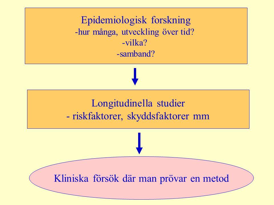 Epidemiologisk forskning