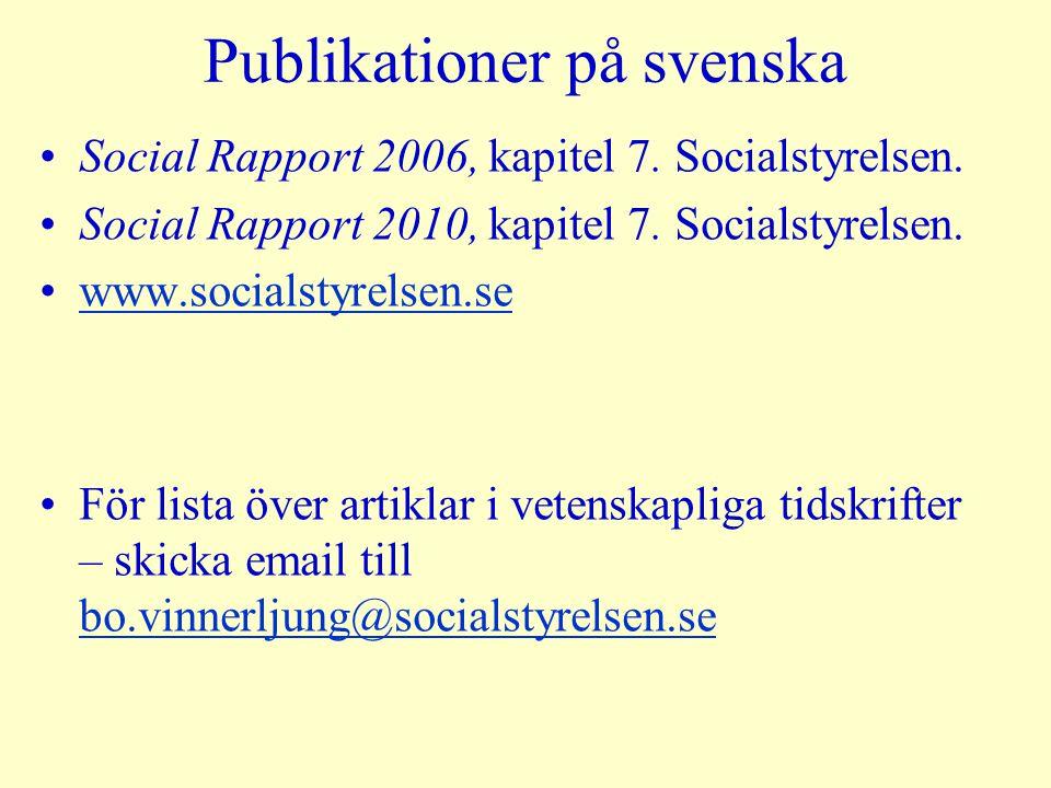Publikationer på svenska