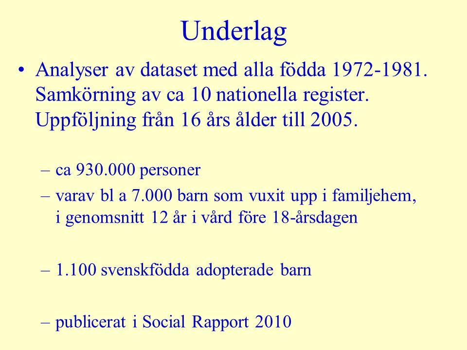 Underlag Analyser av dataset med alla födda 1972-1981. Samkörning av ca 10 nationella register. Uppföljning från 16 års ålder till 2005.
