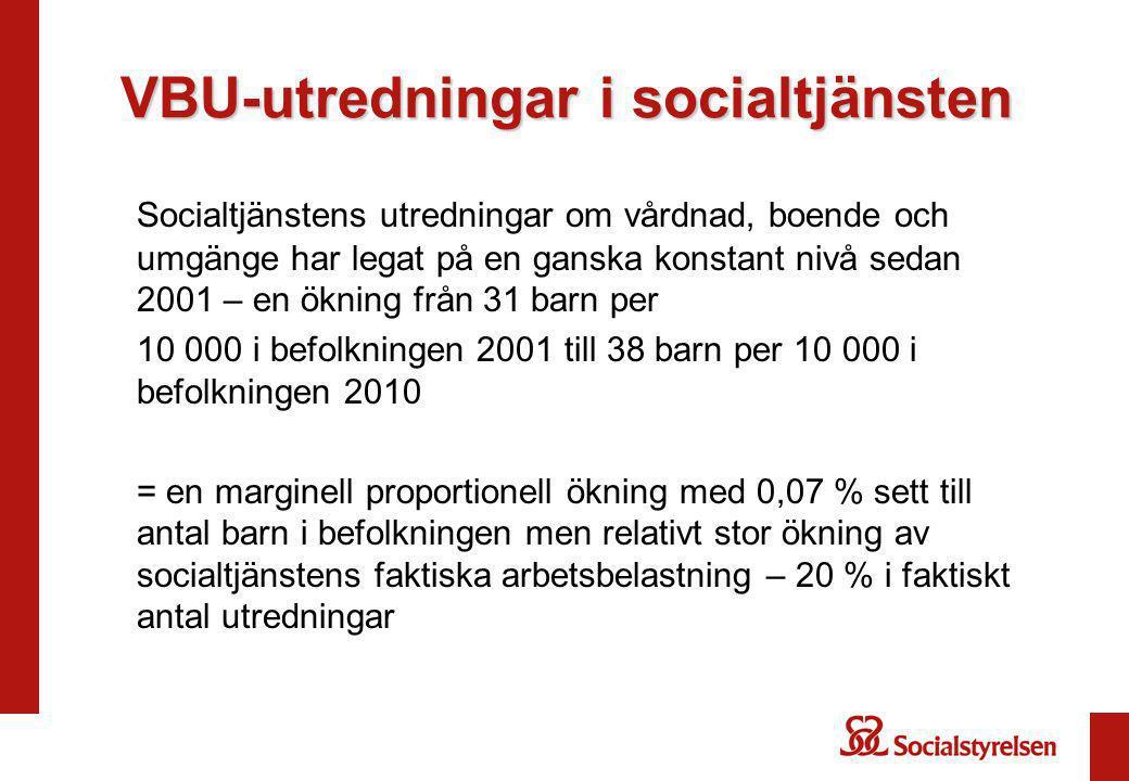 VBU-utredningar i socialtjänsten