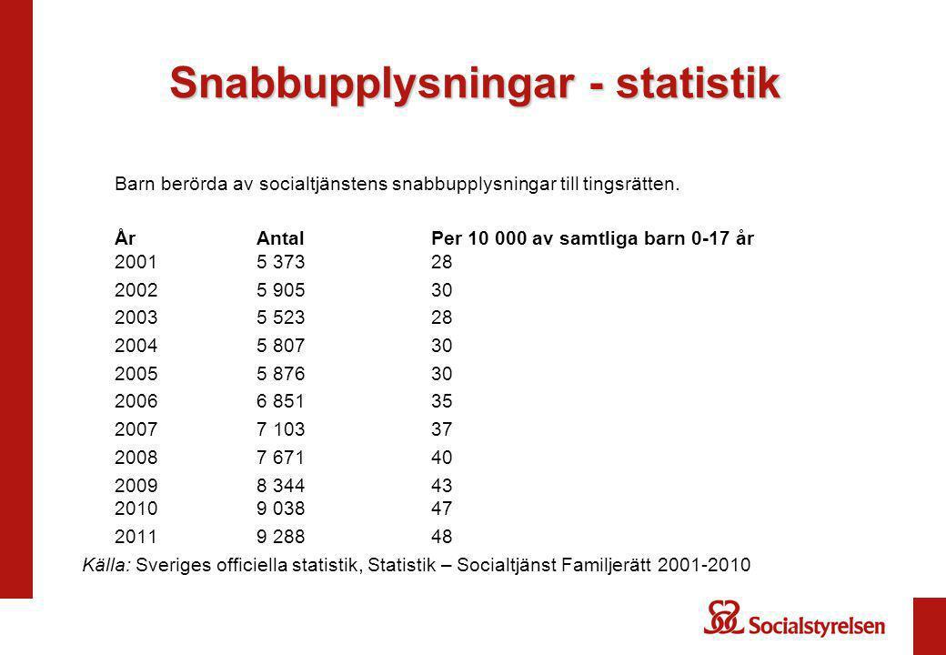 Snabbupplysningar - statistik