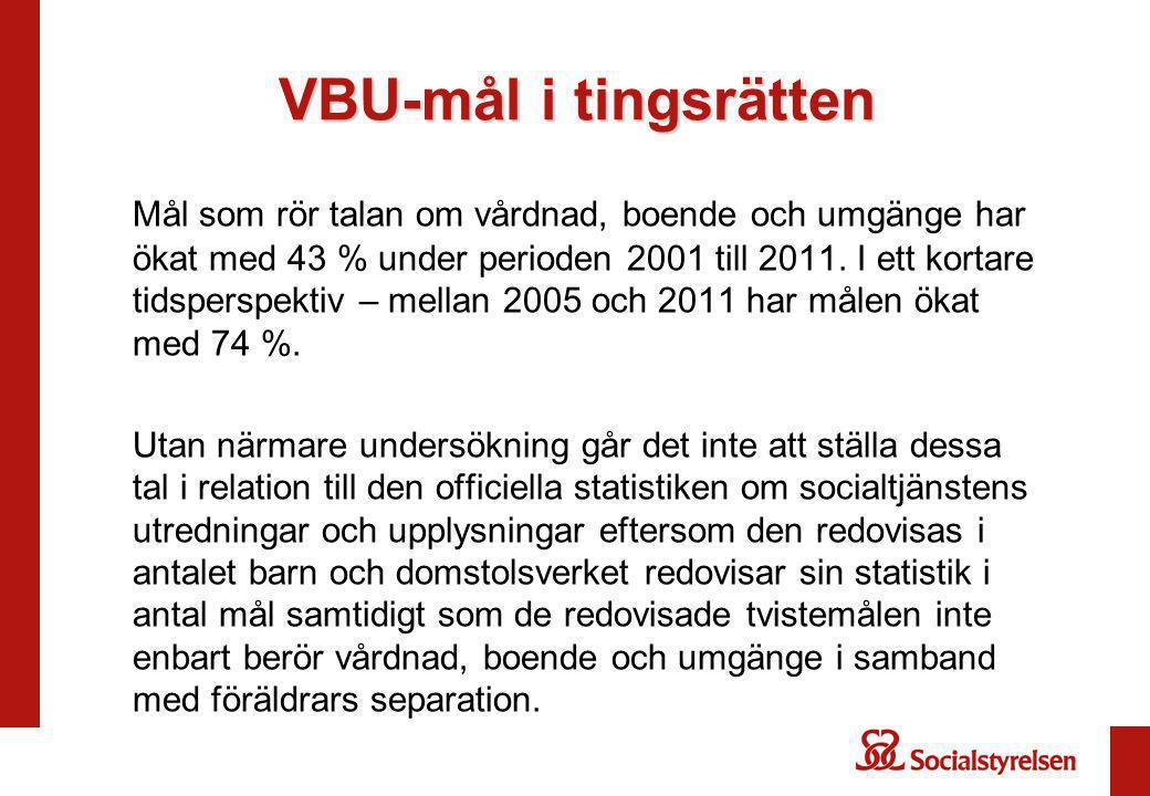 VBU-mål i tingsrätten