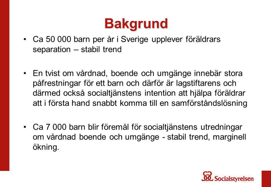 Bakgrund Ca 50 000 barn per år i Sverige upplever föräldrars separation – stabil trend.