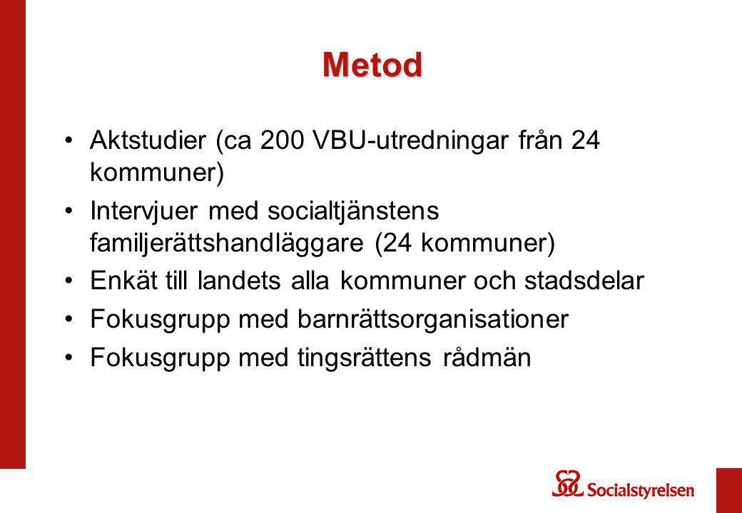 Metod Aktstudier (ca 200 VBU-utredningar från 24 kommuner)