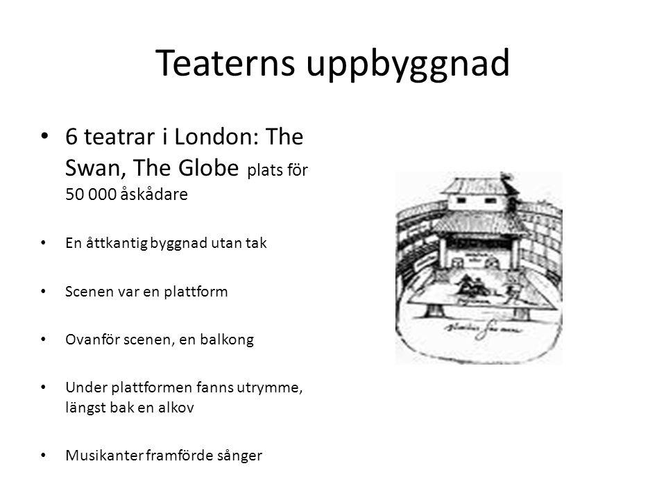 Teaterns uppbyggnad 6 teatrar i London: The Swan, The Globe plats för 50 000 åskådare. En åttkantig byggnad utan tak.
