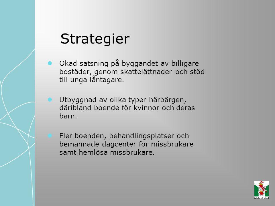 Strategier Ökad satsning på byggandet av billigare bostäder, genom skattelättnader och stöd till unga låntagare.