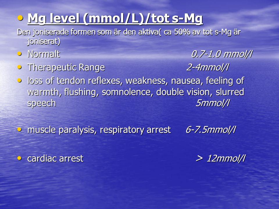 Mg level (mmol/L)/tot s-Mg