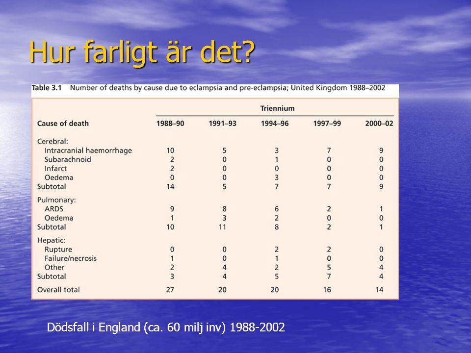 Hur farligt är det Dödsfall i England (ca. 60 milj inv) 1988-2002
