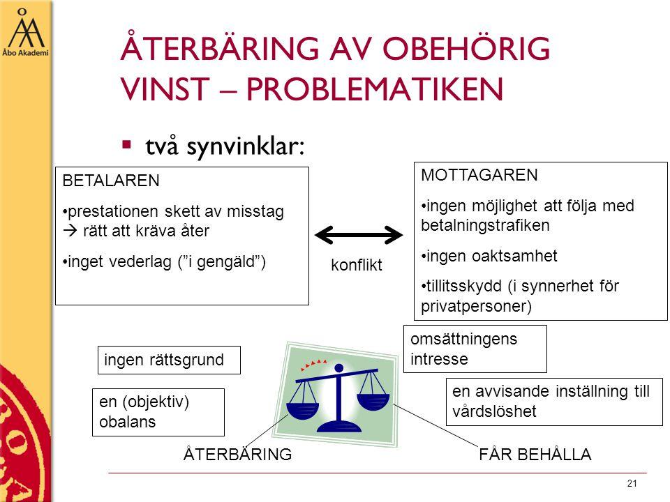ÅTERBÄRING AV OBEHÖRIG VINST – PROBLEMATIKEN