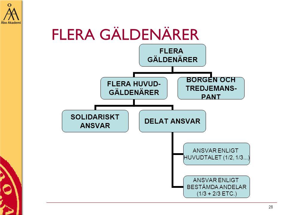FLERA GÄLDENÄRER