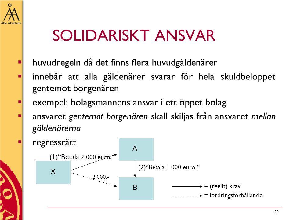 SOLIDARISKT ANSVAR huvudregeln då det finns flera huvudgäldenärer