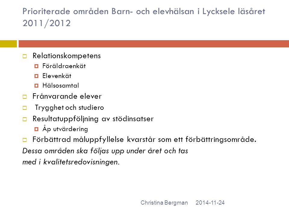 Prioriterade områden Barn- och elevhälsan i Lycksele läsåret 2011/2012