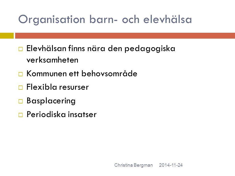 Organisation barn- och elevhälsa