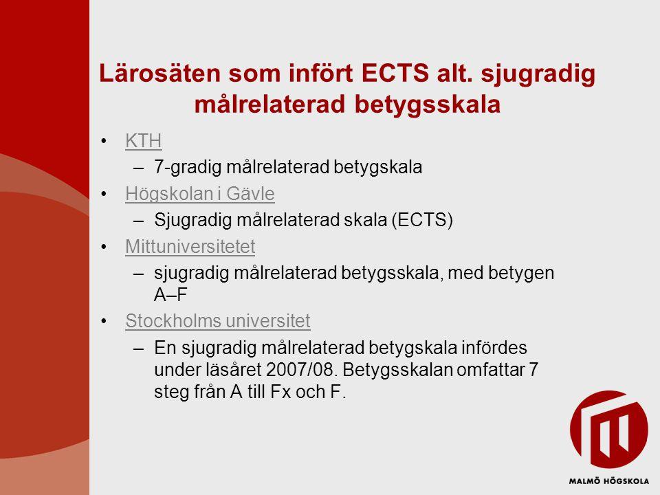 Lärosäten som infört ECTS alt. sjugradig målrelaterad betygsskala