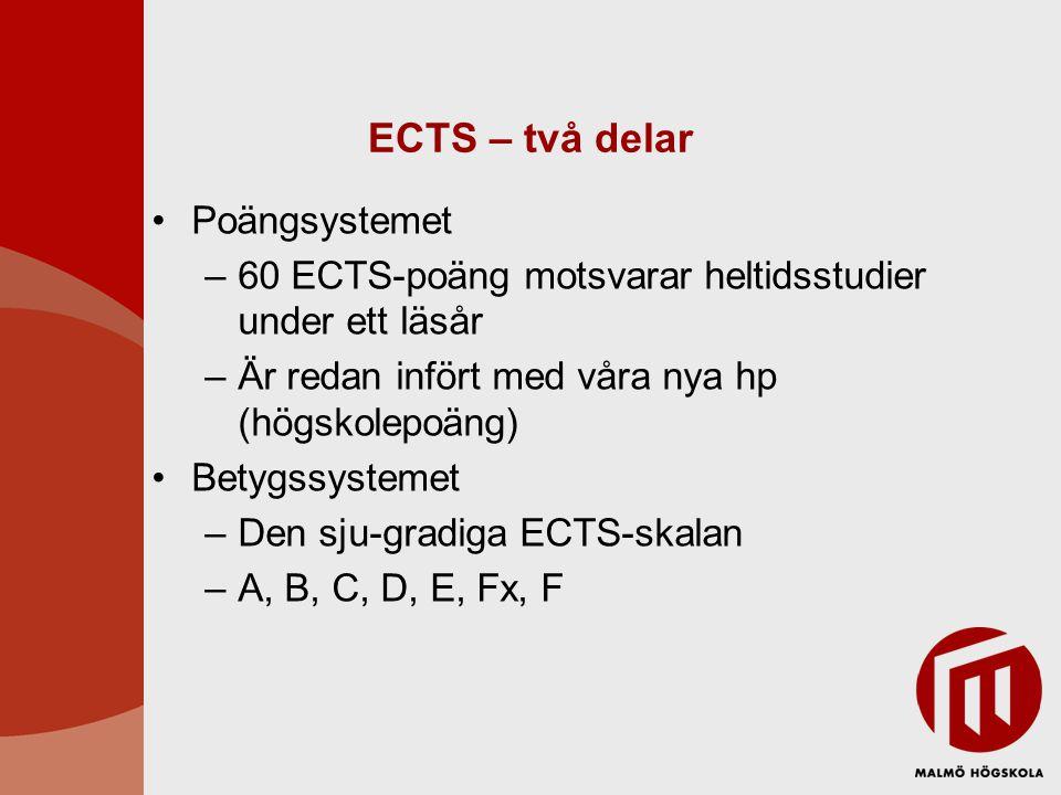 ECTS – två delar Poängsystemet