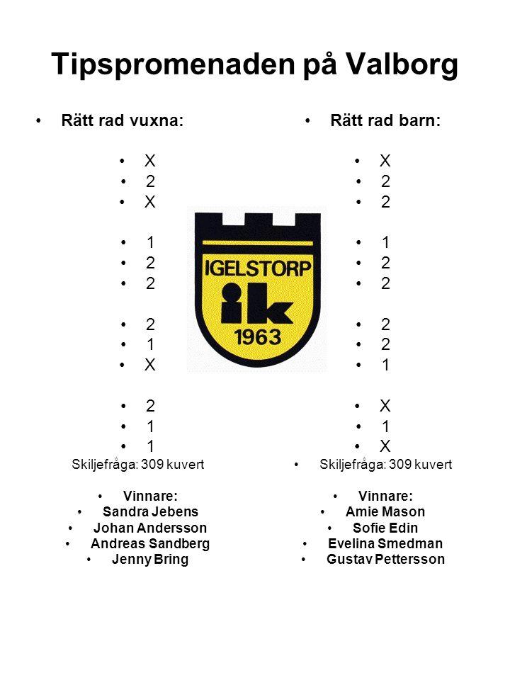 Tipspromenaden på Valborg