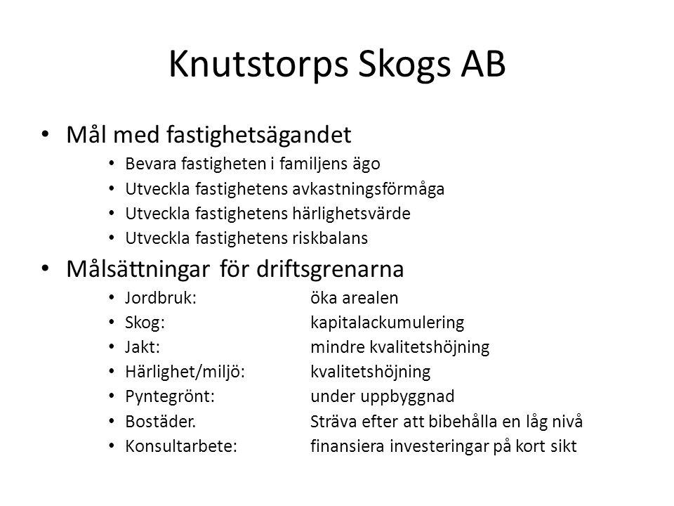 Knutstorps Skogs AB Mål med fastighetsägandet