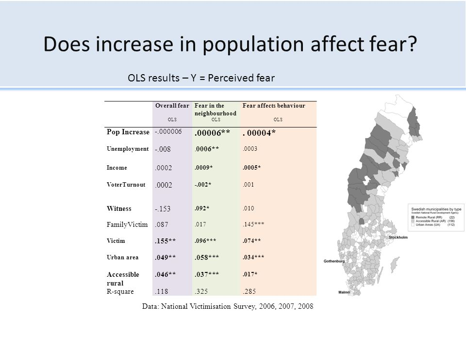 Does increase in population affect fear