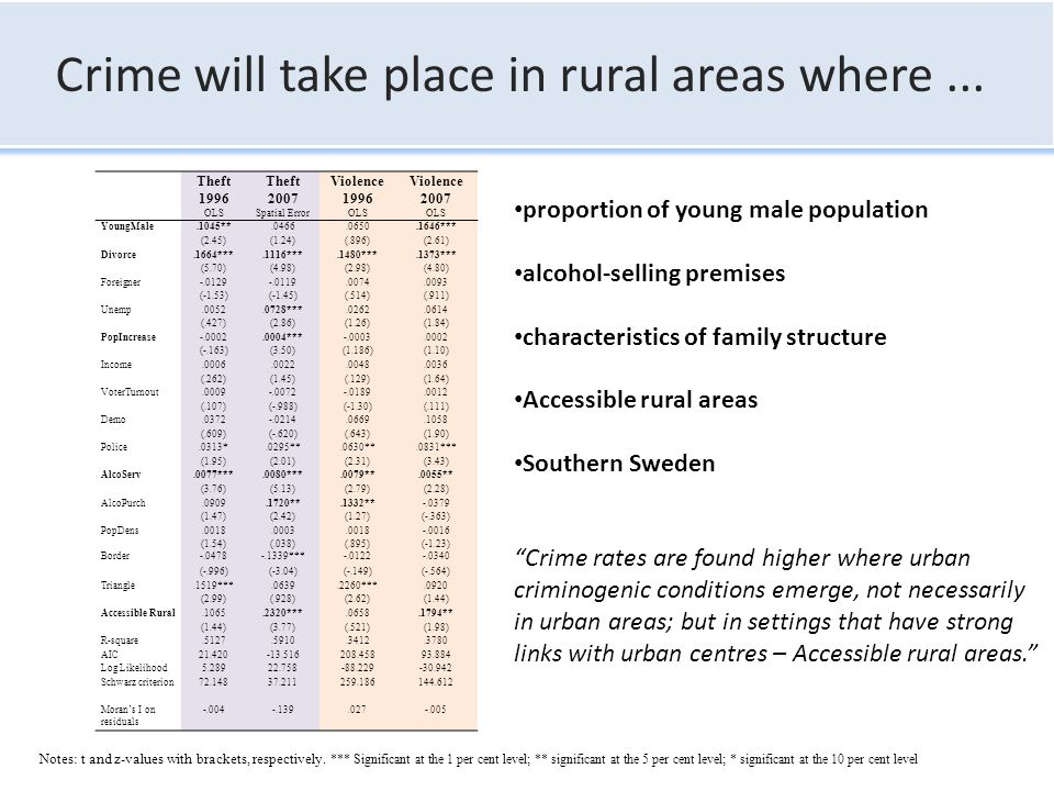 Crime will take place in rural areas where ...