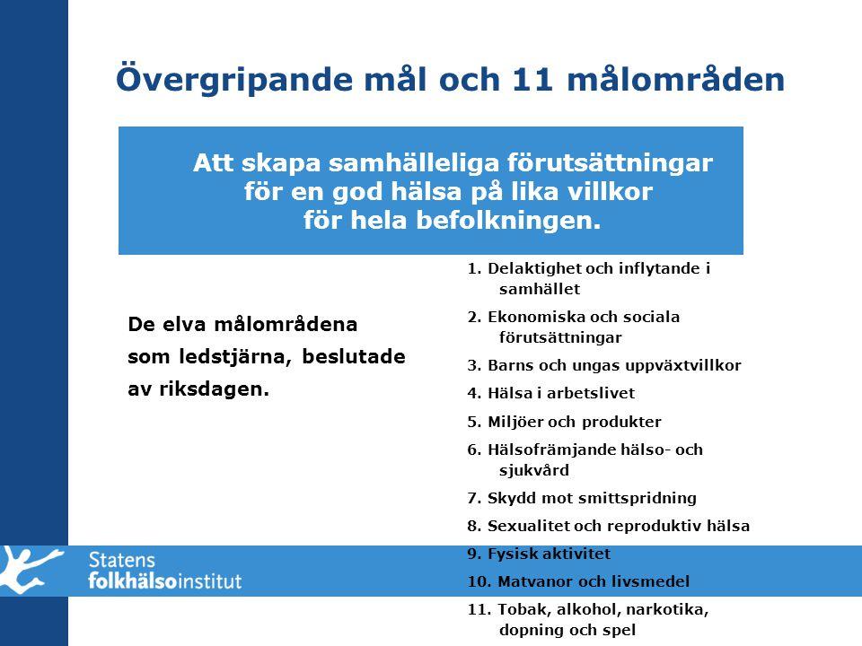 Övergripande mål och 11 målområden
