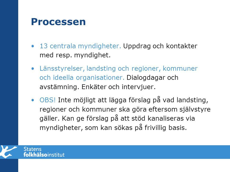 Processen 13 centrala myndigheter. Uppdrag och kontakter med resp. myndighet.