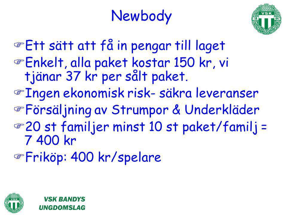 Newbody Ett sätt att få in pengar till laget