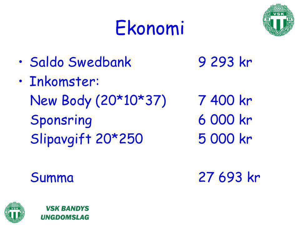 Ekonomi Saldo Swedbank 9 293 kr Inkomster: