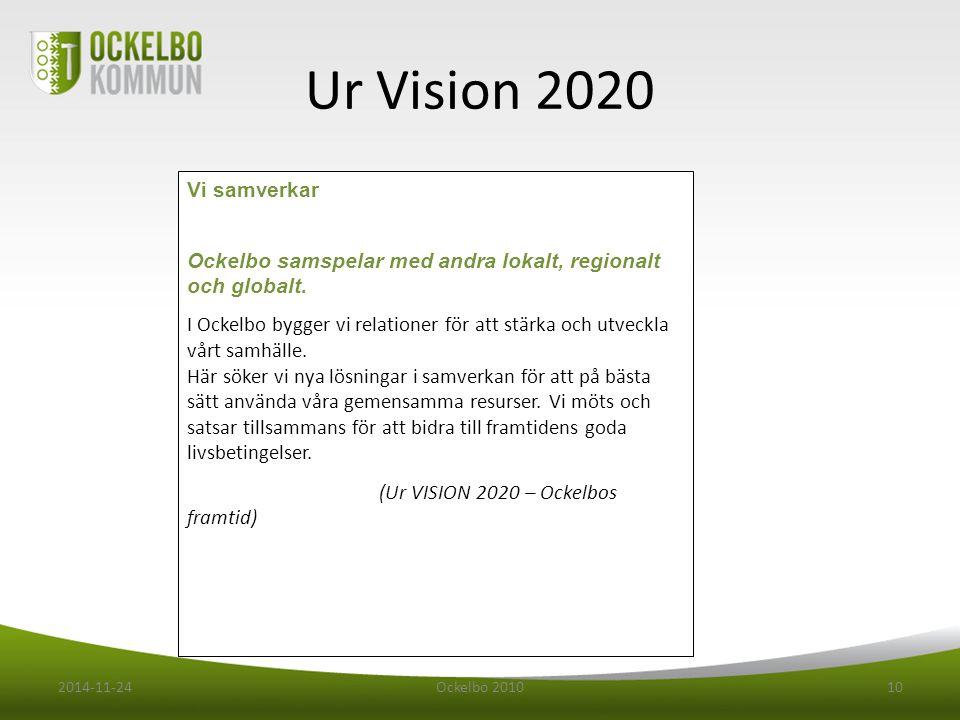 Ur Vision 2020 Vi samverkar. Ockelbo samspelar med andra lokalt, regionalt och globalt.