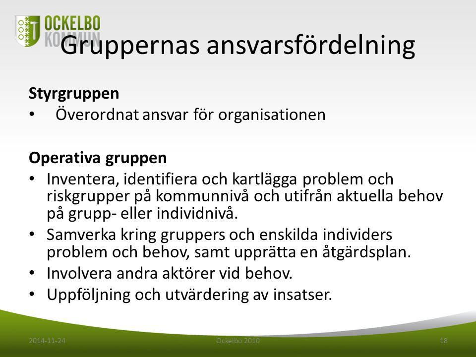 Gruppernas ansvarsfördelning