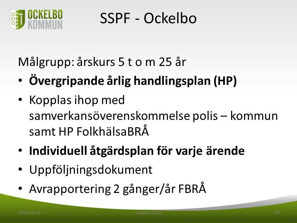 SSPF - Ockelbo Målgrupp: årskurs 5 t o m 25 år