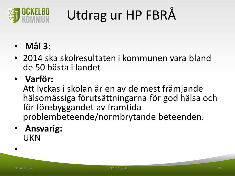 Utdrag ur HP FBRÅ Mål 3: 2014 ska skolresultaten i kommunen vara bland de 50 bästa i landet.