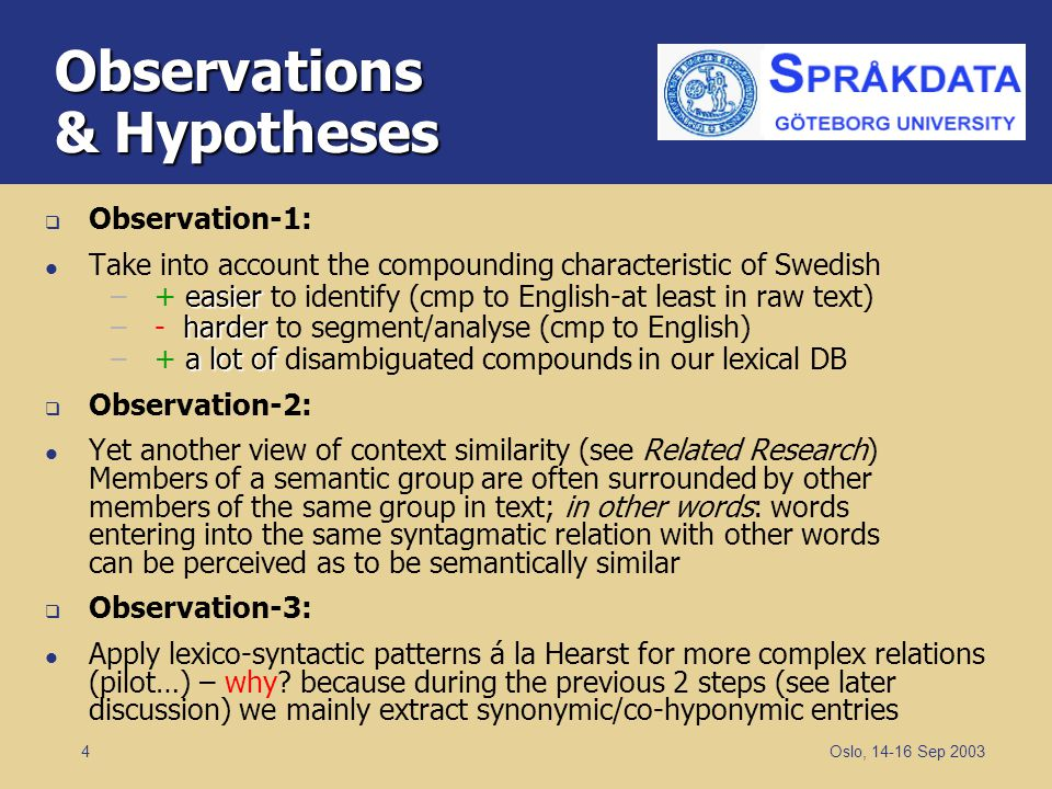 Observations & Hypotheses