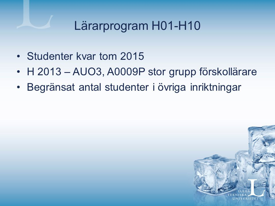 Lärarprogram H01-H10 Studenter kvar tom 2015