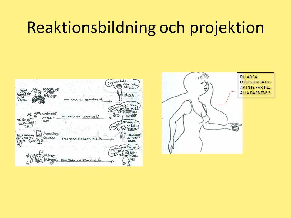Reaktionsbildning och projektion