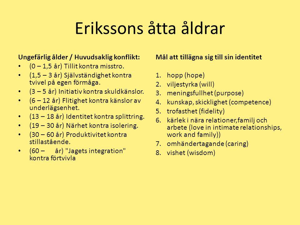Erikssons åtta åldrar Ungefärlig ålder / Huvudsaklig konflikt: