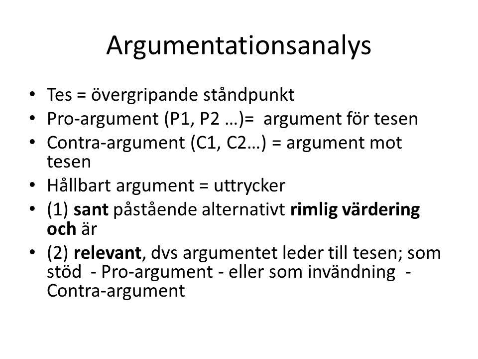 Argumentationsanalys