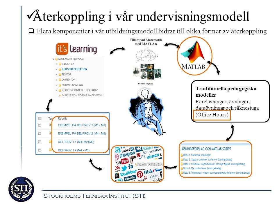 Återkoppling i vår undervisningsmodell