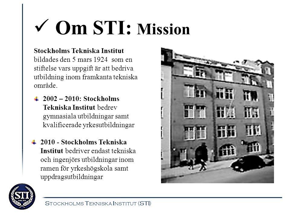 Om STI: Mission
