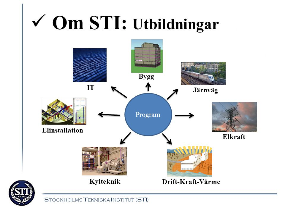 Om STI: Utbildningar Bygg IT Järnväg Program Elinstallation Elkraft