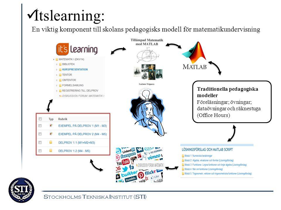 Itslearning: En viktig komponent till skolans pedagogisks modell för matematikundervisning. Traditionella pedagogiska modeller.