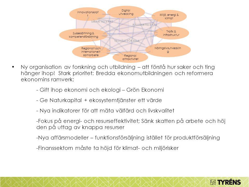 - Gift ihop ekonomi och ekologi – Grön Ekonomi