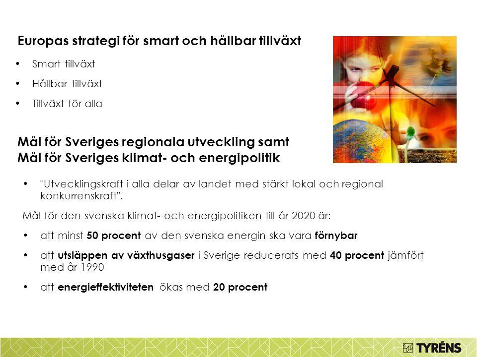 Europas strategi för smart och hållbar tillväxt