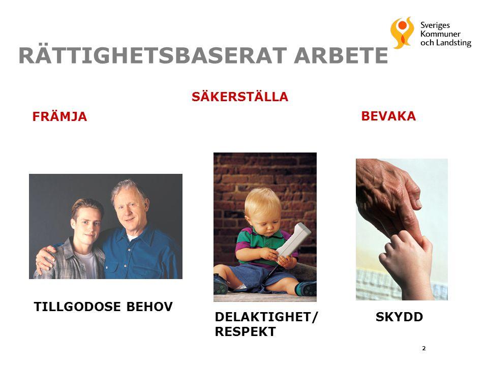 RÄTTIGHETSBASERAT ARBETE