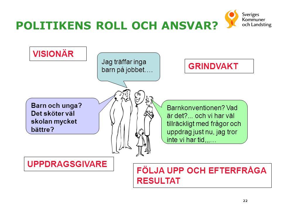 POLITIKENS ROLL OCH ANSVAR