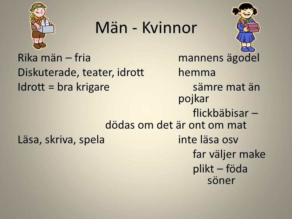 Män - Kvinnor