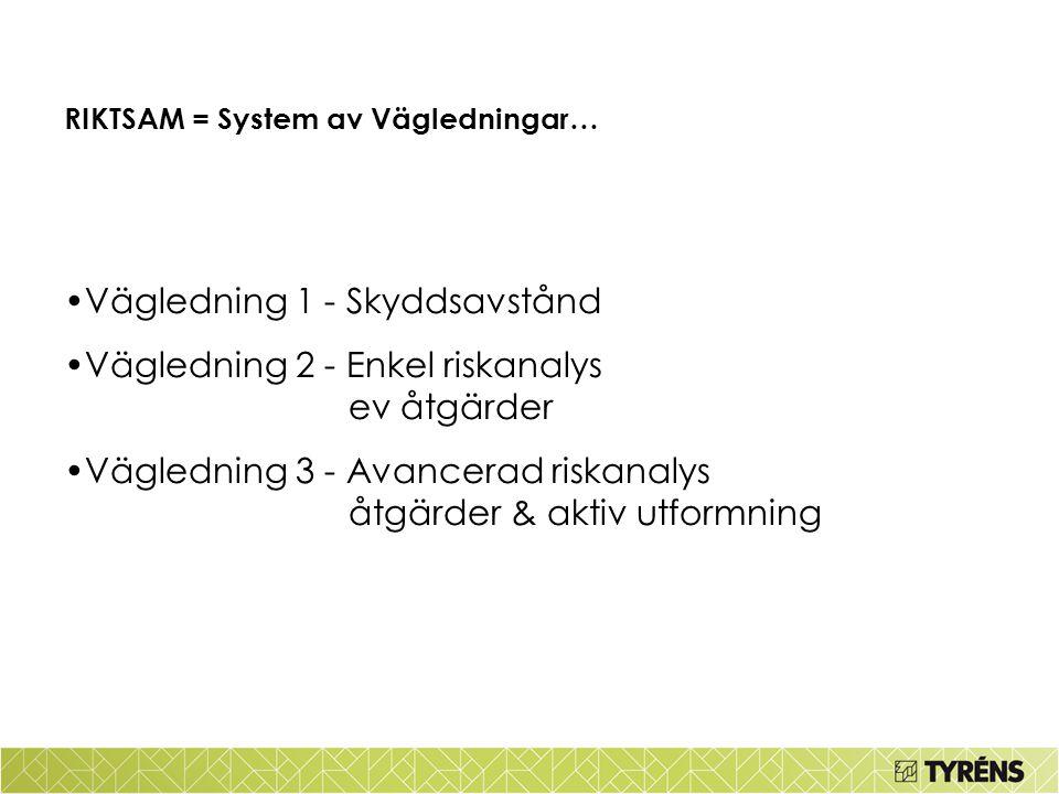 RIKTSAM = System av Vägledningar…