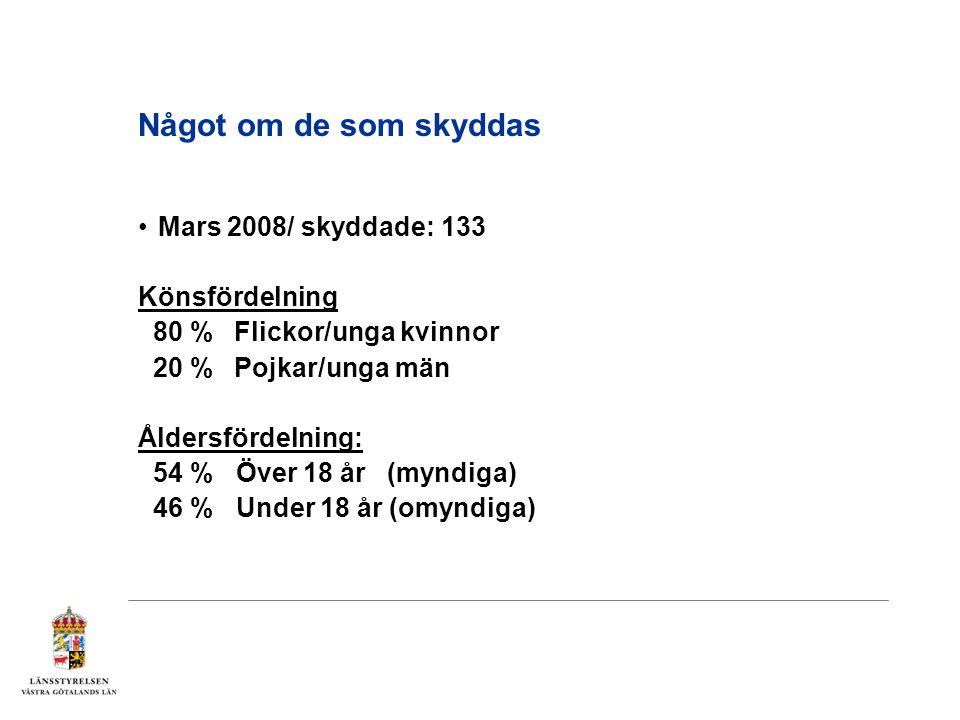 Något om de som skyddas Mars 2008/ skyddade: 133 Könsfördelning