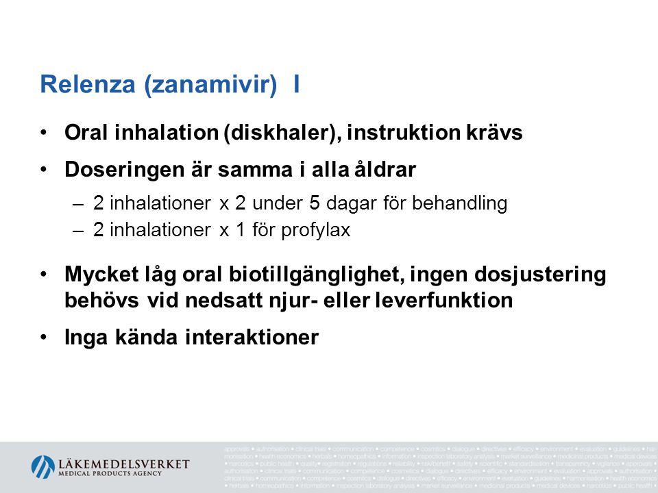 Relenza (zanamivir) I Oral inhalation (diskhaler), instruktion krävs