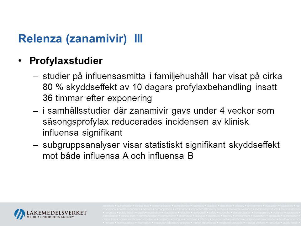 Relenza (zanamivir) III